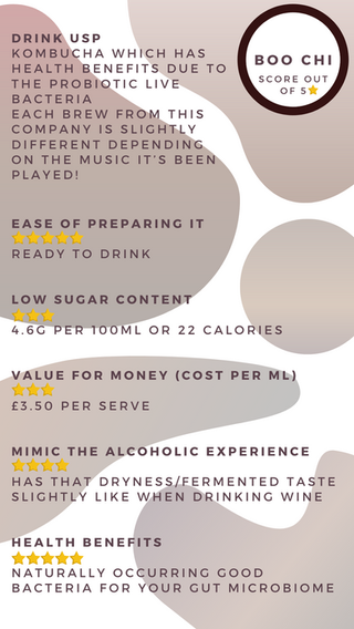 Alcohol Free Drinks Tasting