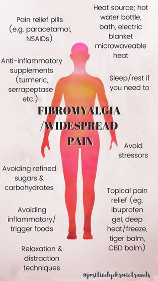 Fibromyalgia / Widespread pain
