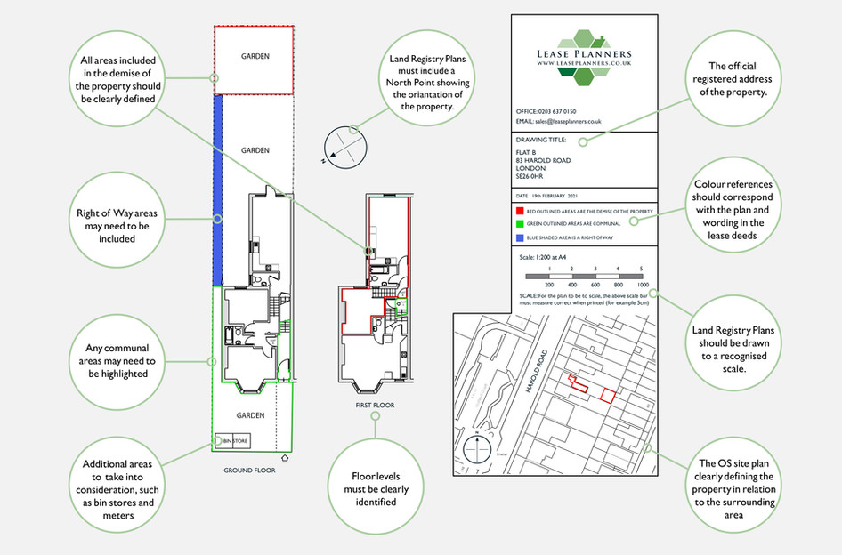 Land Registry Lease Plan Requirements