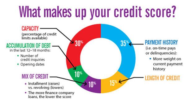 credit-score-chart.jpg