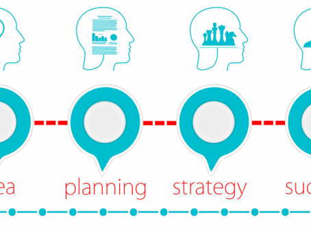 Defining a Strategic Plan: Are You Reaching Your Goals?