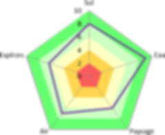 indicateur_biodiversite.png