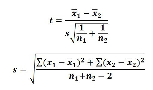 t-statistic-difference-of-two-mean