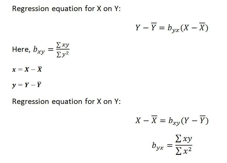 regression-from-mean