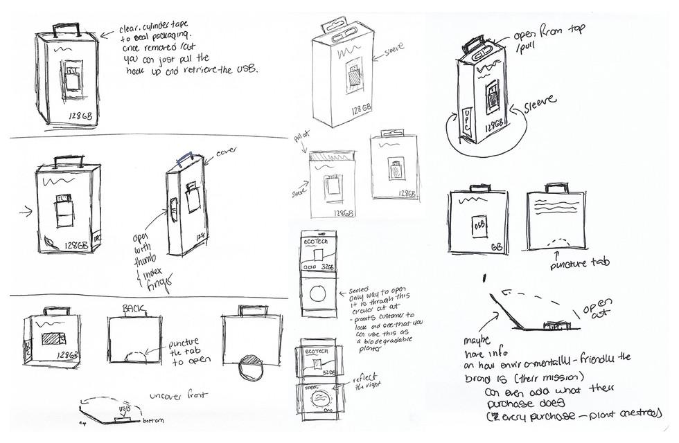 02_Packaging Sketches_ecoTech.jpg