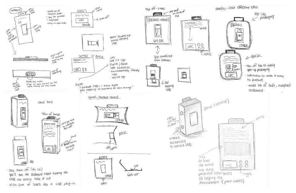 01_Packaging Sketches_ecoTech.jpg
