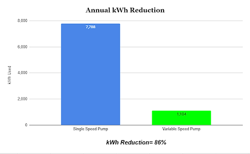 annual kWh Reduction.png