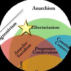 Left-Libertarianism Star.png