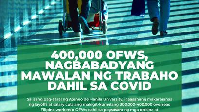 400,000 OFWS Nagbabadyang Mawalan ng Trabaho Dahil sa COVID