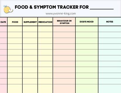 Food & Symptom.png