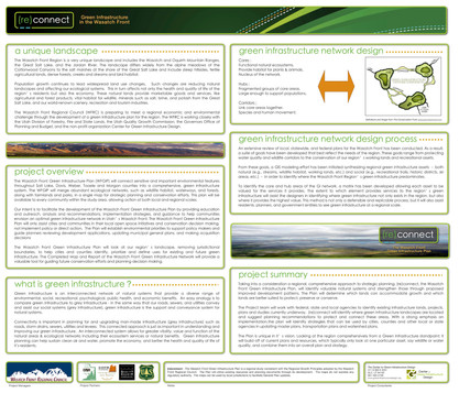 WFGI - Network Design Overview.jpg