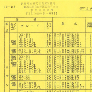 1989 Mitsubishi Delica Dealer Price Sheet
