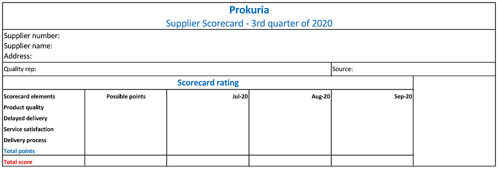 A supplier scorecard template helps you evaluate suppliers and segment them into categories