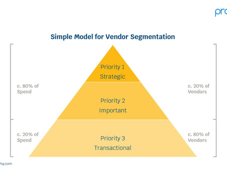 How To Perform Supplier Segmentation And Increase The Value Of Your Supply Chain