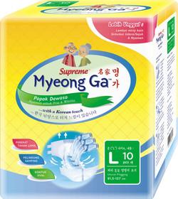 Myong Ga L perspektif