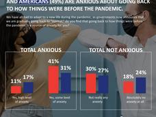 半数加拿大人对回归正常生活感到焦虑