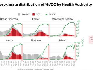 温岛新增个案感染的已全是变异病毒