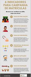 Infografico_Indicadores_p_CM.PNG
