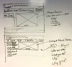 Brainstorming and Prototyping