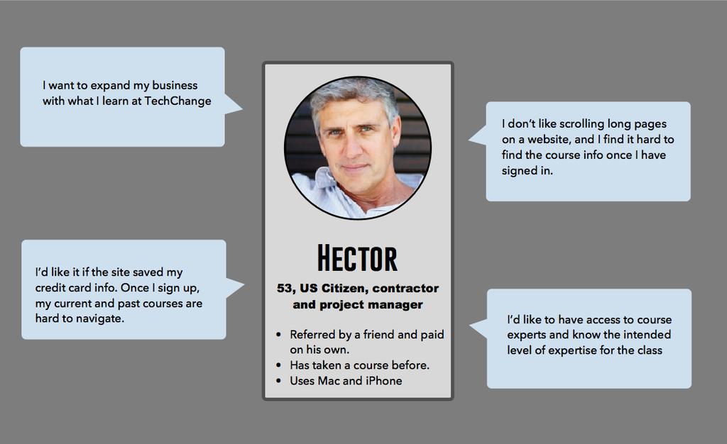 I am Hector's Persona...