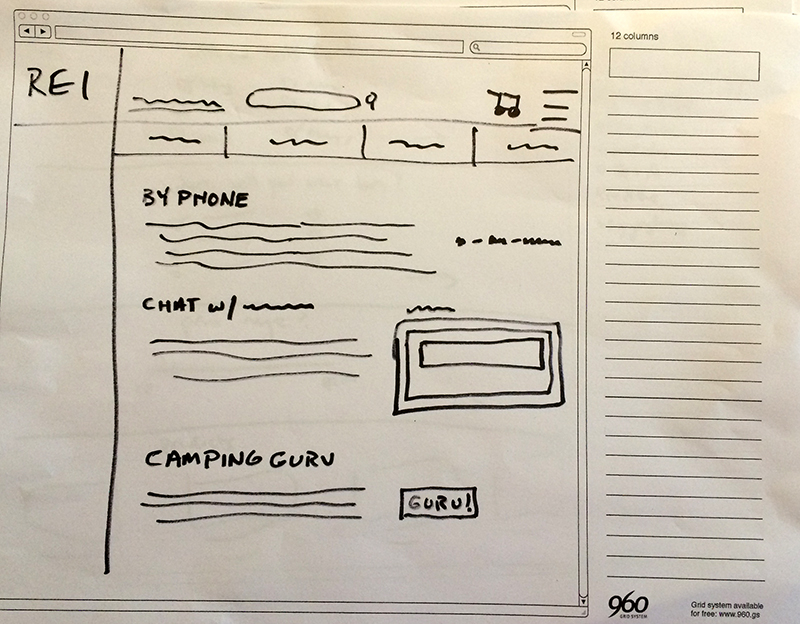 Rapid Wireframing