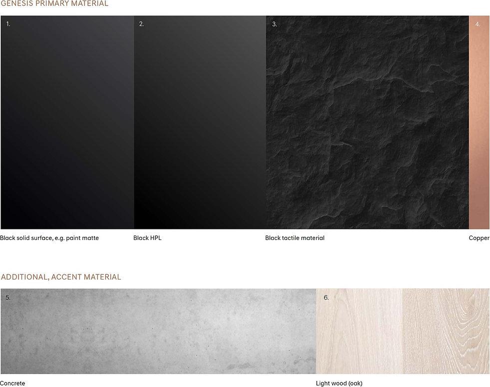 sis_materials.jpg