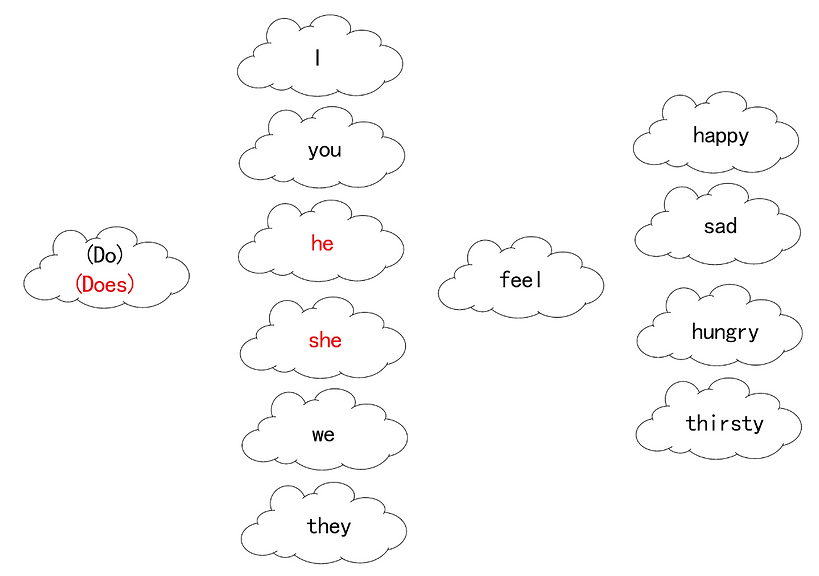 cloud example 3.png