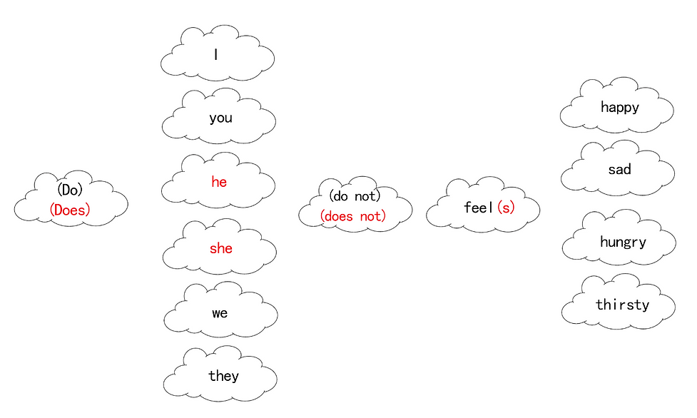 Cloud example 4.png