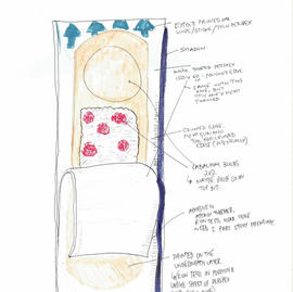 Bandage Distraction, blueprint