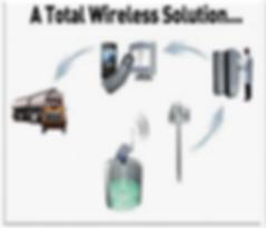 wirelesssolution.png