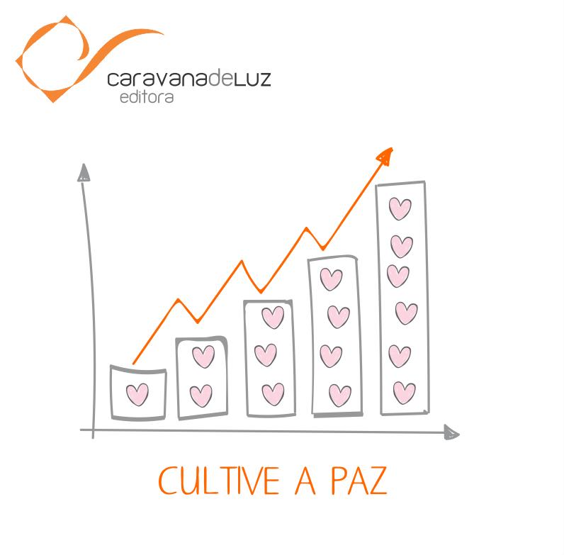 Caravana de Luz Editora: A paz em tempo de crises.