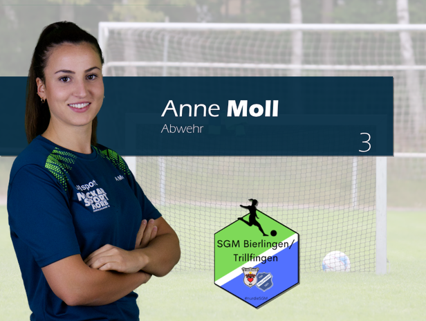 anne_moll.png