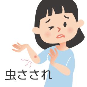 日本皮膚科学会 皮膚科Q&A