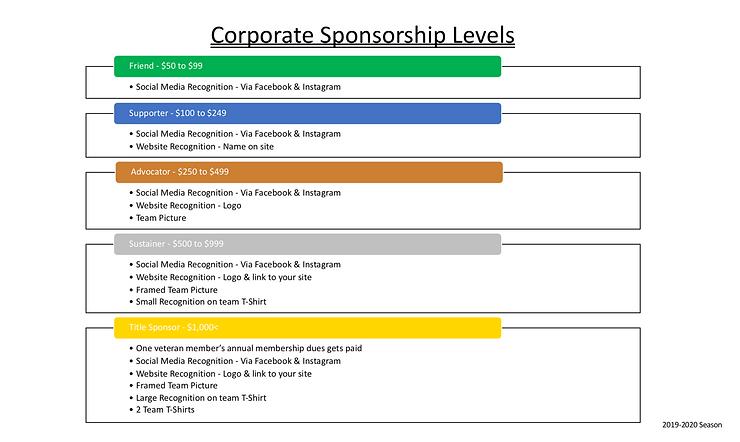 Moxie_CorporateSponsorshipLevels.png