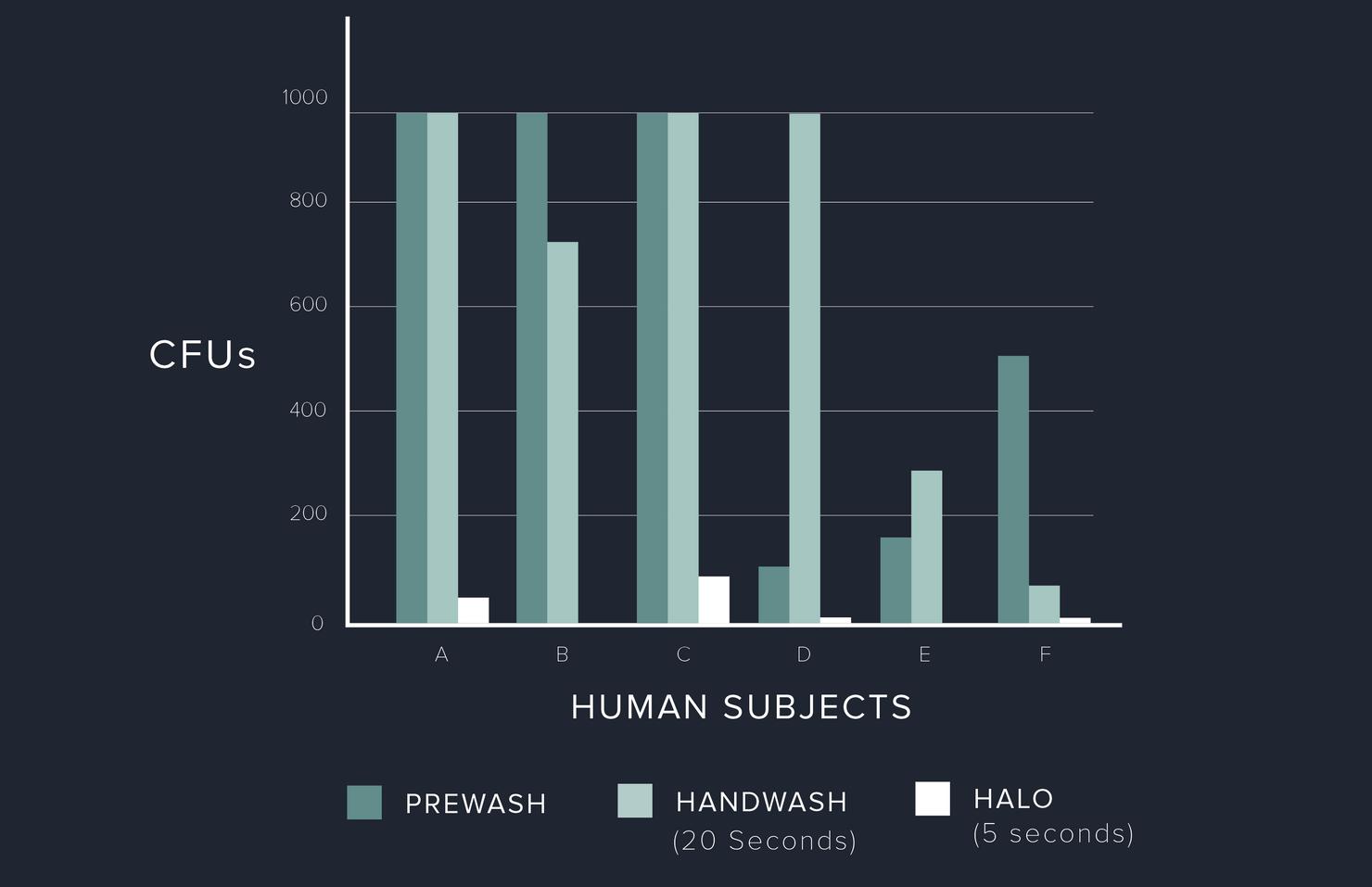 HandwashGraph.png