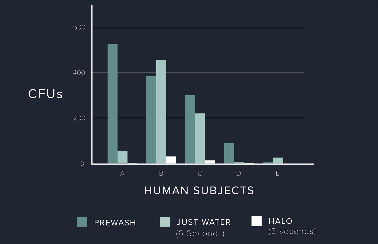 WaterGraph.png