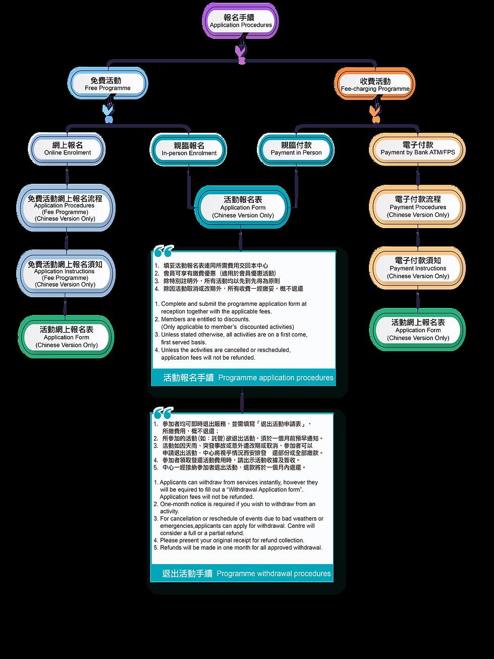 流程-_工作區域 1.png