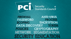 PCI Security Standard Council