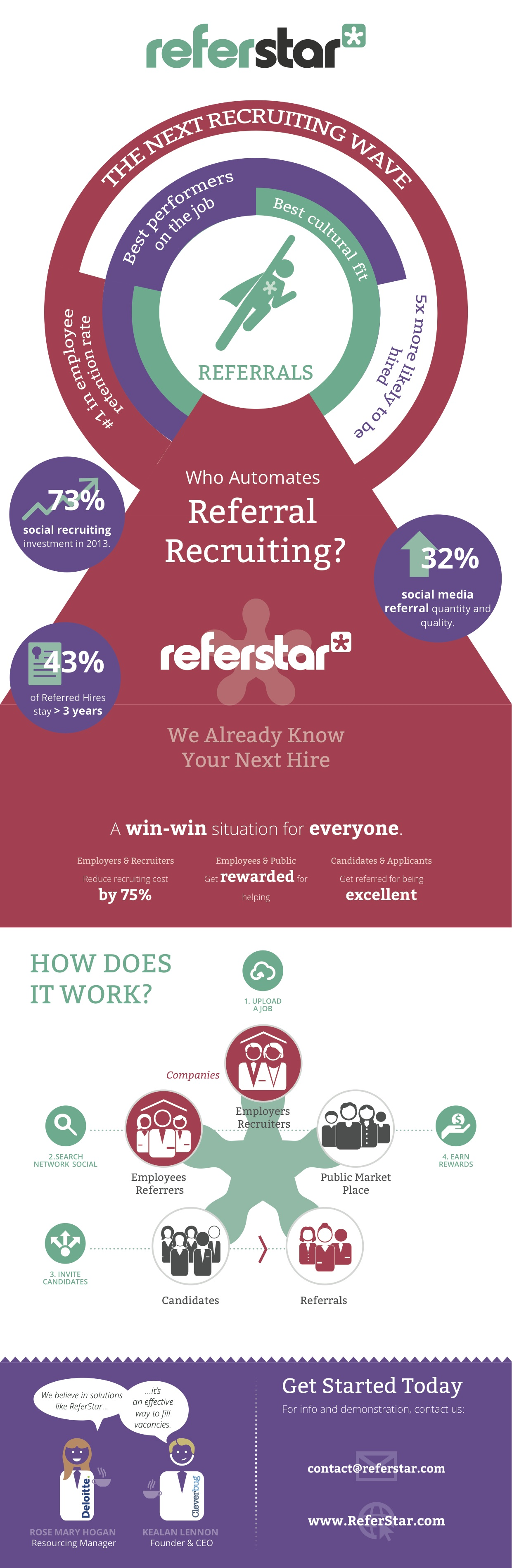 ReferStar Employer Infographic