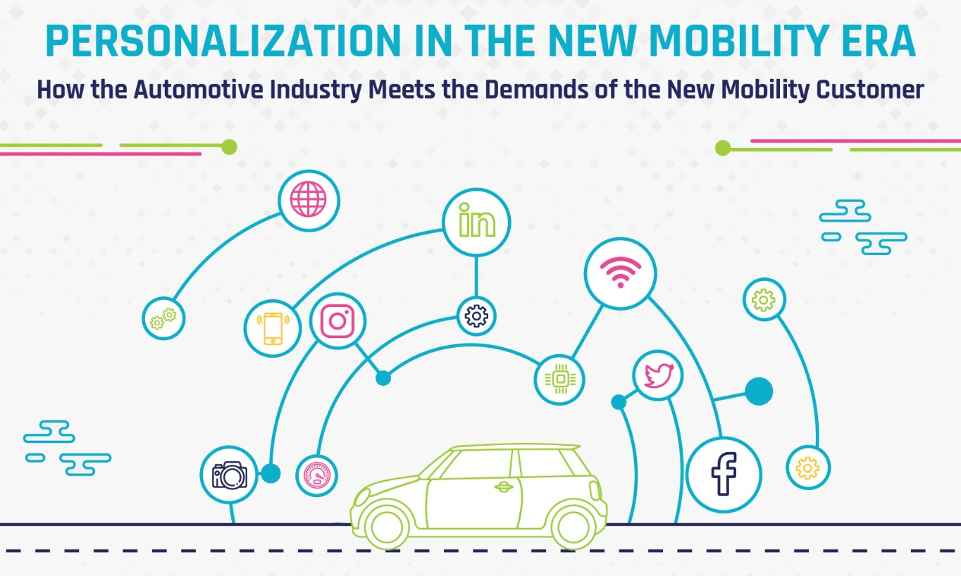 Personalization in the New Mobility Era