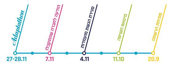 Adapthaton_Timeline_Hebrew (1).jpg