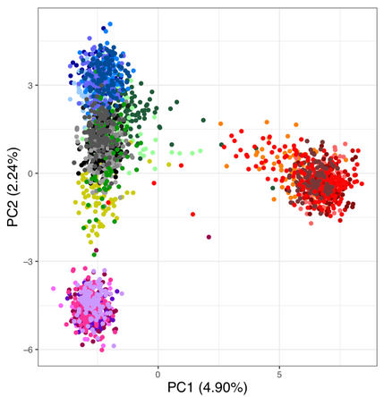 Sam published in Nucleic Acids Research with Dr. Marzie Rasekh of the Benson Lab!