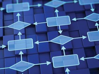 Organizational Effectiveness goes Digital - PwC