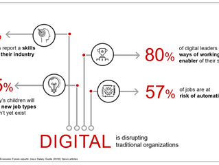 How can we build a workforce for our digital future?
