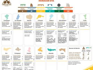 Boletín Informativo Emergencias Depresión Tropical ETA