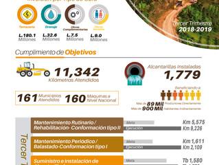 BOLETÍN INFORMATIVO TERCER TRIMESTRE 2018-2019