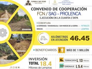 Boletín Informativo sobre Actividades en el marco del Convenio FCN /SAG-PROLENCA