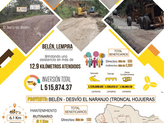 Fondo Cafetero Nacional Realiza obras de mantenimiento en la red vial cafetalera en Belén Lempira
