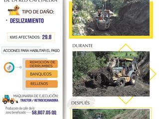 FCN Realiza obras de rehabilitación de caminos en Masaguara, Depto. de Intibucá