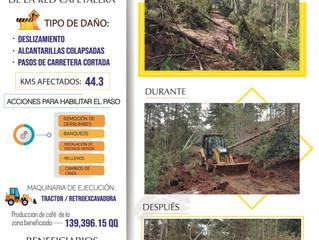 FCN Realiza importantes obras de rehabilitación de caminos en Depto. de Lempira